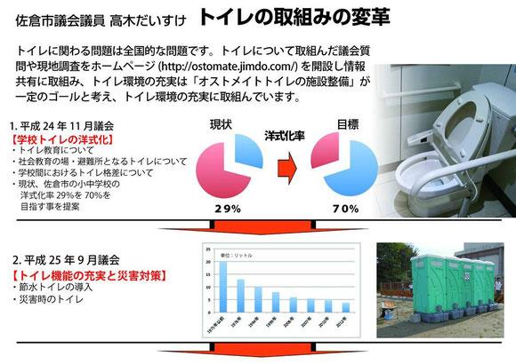 トイレの取組みの変革