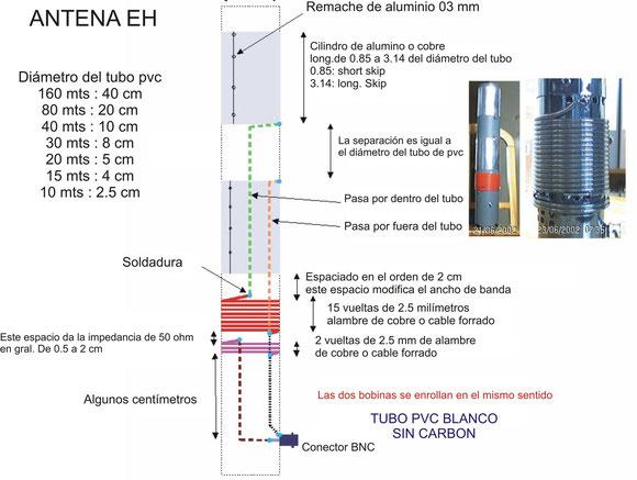 Antenas EH
