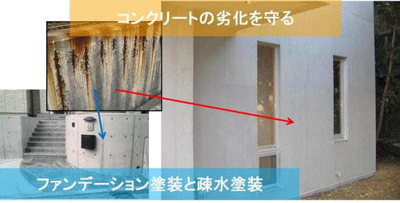コンクリートの劣化を守るファンデーション賭そうと疎水塗装