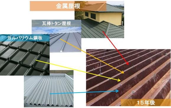 金属屋根瓦棒トタン屋根ガルバリウム鋼鈑15年後