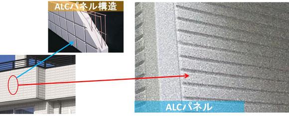 ALCパネル構造ALCパネル