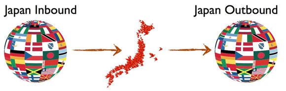 Japan Import & Export
