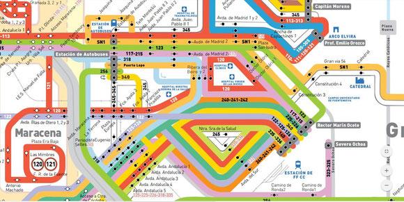 Plano de los autobuses