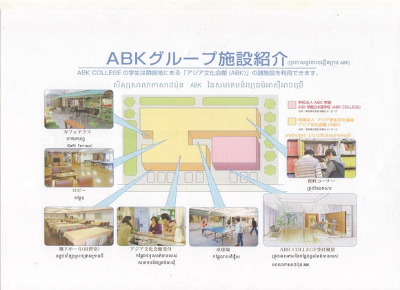 Introduction to facilities in ABK Group