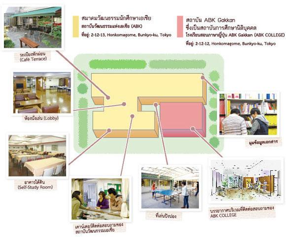 แนะนำอาคารสถานที่ของ ABK Group