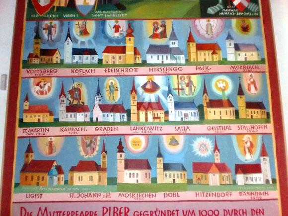 Dieses Bild hab ich in der Kirche von Piber gesehen und es zeigt alle Kirchen der Heimatregion