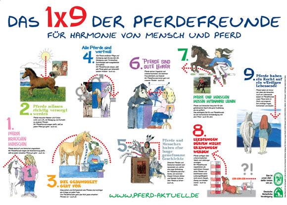Quelle: FN Verlag