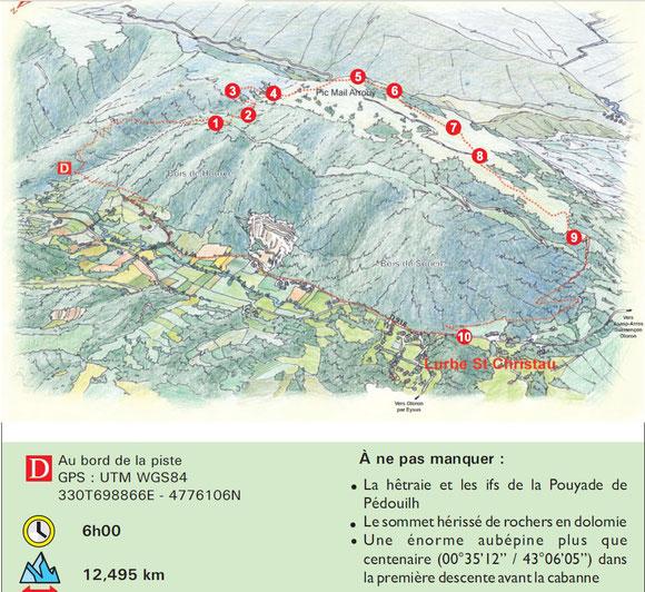 Randonnée du May-Arrouy au Bager Sud d'Oloron, depuis nos hébergements de vacances