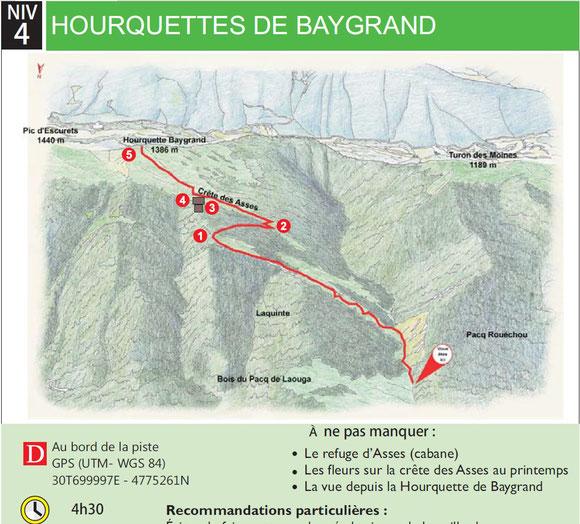 Randonnée Vers le pic des Escurets au Bager Sud d'Oloron à proximité de nos locations de vacances