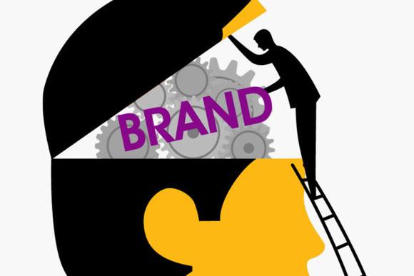 Cos'è il posizionamento della marca
