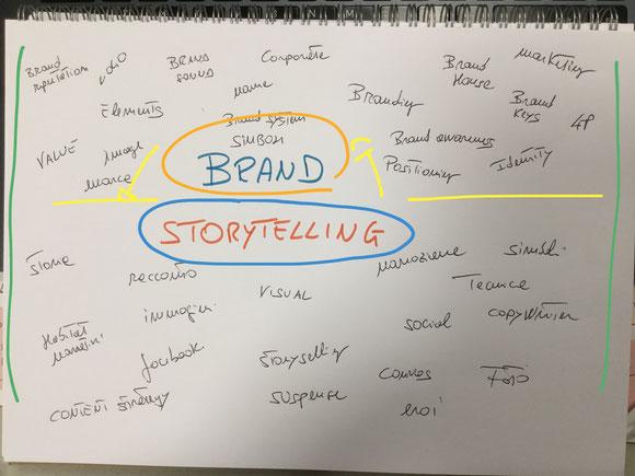 Brand storytelling - narrazione della marca