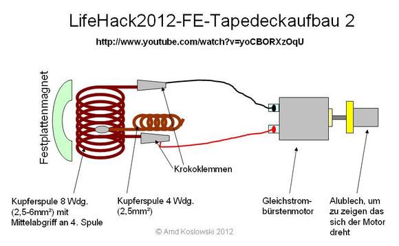 LifeHack2012_1Motor