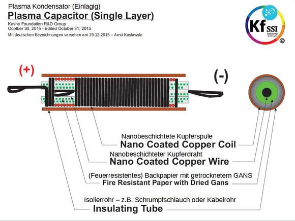 Plasmakondensator - Aufbau ; Quelle MAGRAV Blueprintunterlagem der Keshe Foundation R&D Group