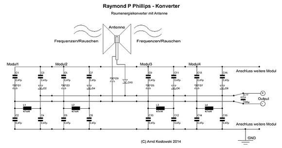 Raymond-Konverter Gesamtaufbau