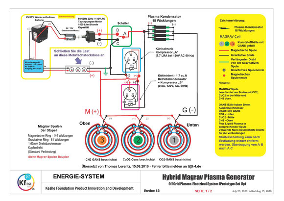 Hybrid Magrav Plasma Generator Aufbau - Blueprint in Deutsch (Quelle Thomas Lorentz Facebook)