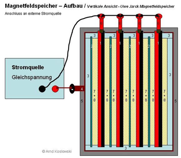 UweJarck Energiespeicher - Mögliche Anschluss