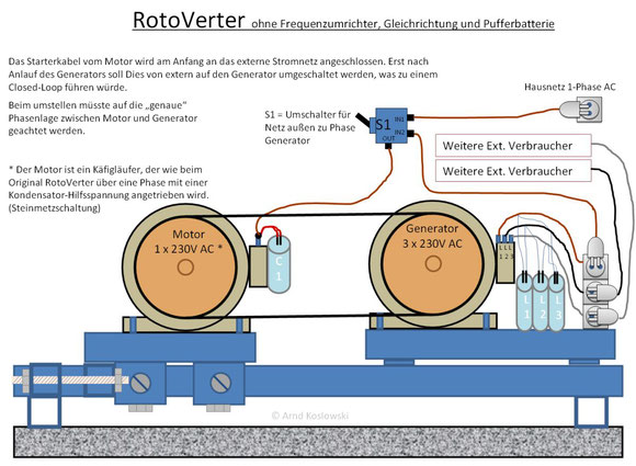 RotoVerter - Mögliche Aufbau - Motor mit Hilfsphase über Kondensator