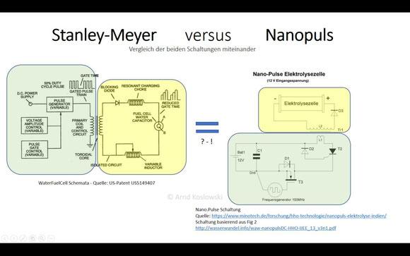 Stanley-Meser_versus_Nanopuls-Schaltungsvergleich