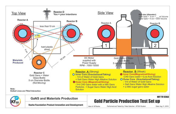 Gold Particel Produktion - Test Setup von Peter (Quelle: Facebook Keshe Foundation Germany)