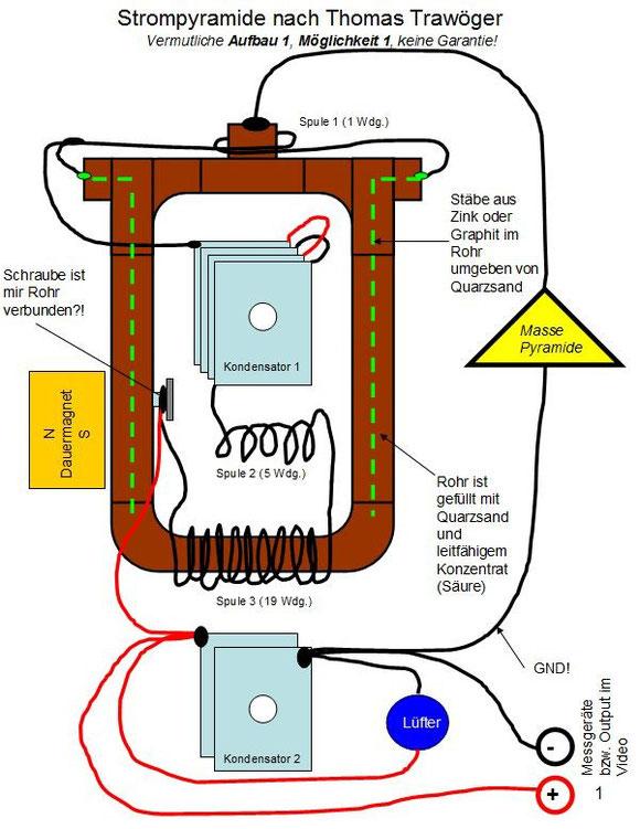 TPP V6 mögliche innere Aufbau