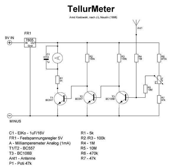 TellurMeter (nach JLNaudin)