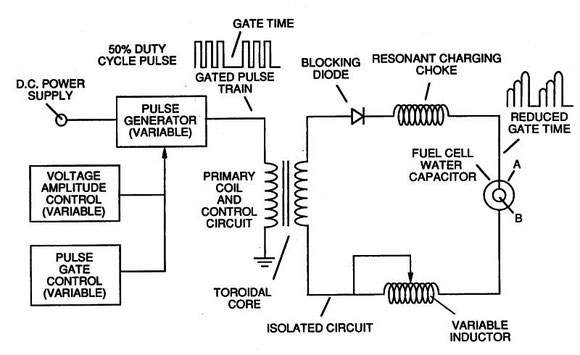WaterFuelCell Schemata - Quelle: US-Patent US5149407