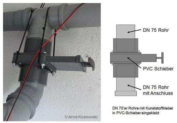 PVC-Schieber Details