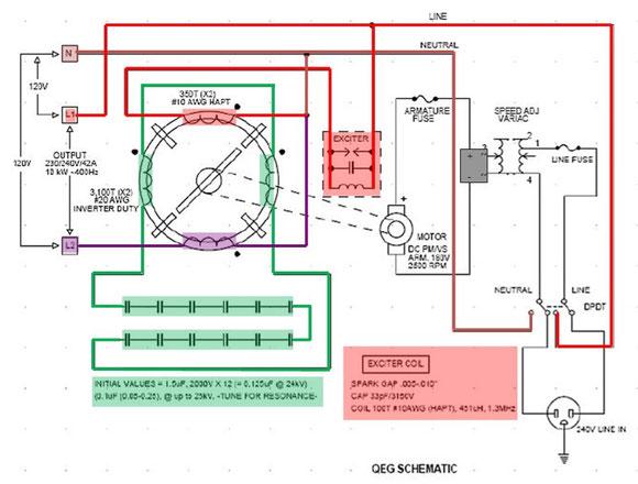 QEG Aufbau (Quelle Bauanleitung)