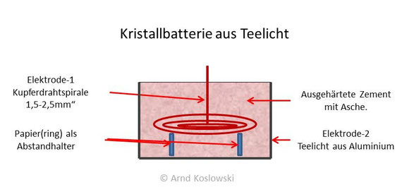 Kristallbatterie-mit-Teelicht
