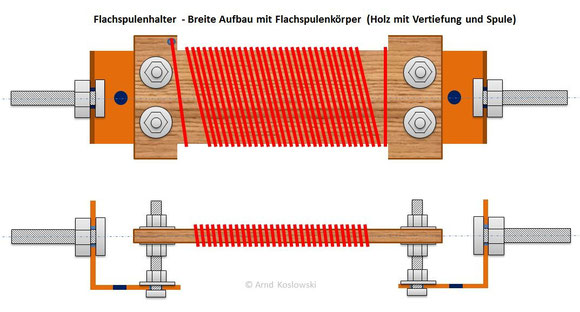 Flachspulenhalter - Breit - Gesamtaufbau