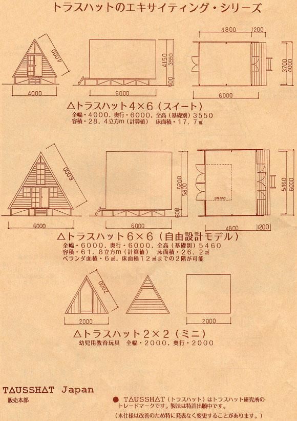 (C)1986 trusshat japan/catalogue
