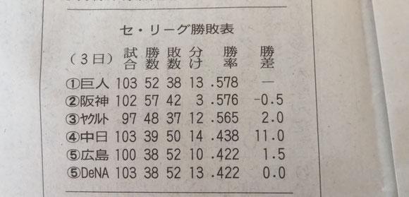 令和3年9月4日の読売新聞朝刊より