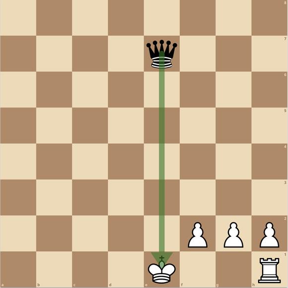 練馬チェス教室  キャスリングできない チェック 入城 変則ルール