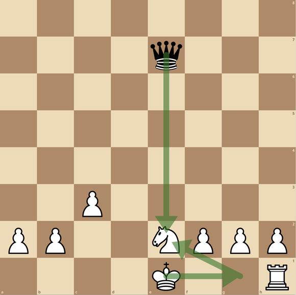 練馬チェス教室  キャスリングできない 入城 変則ルール