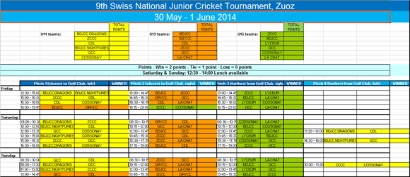 9th Swiss National Junior Cricket Tournament