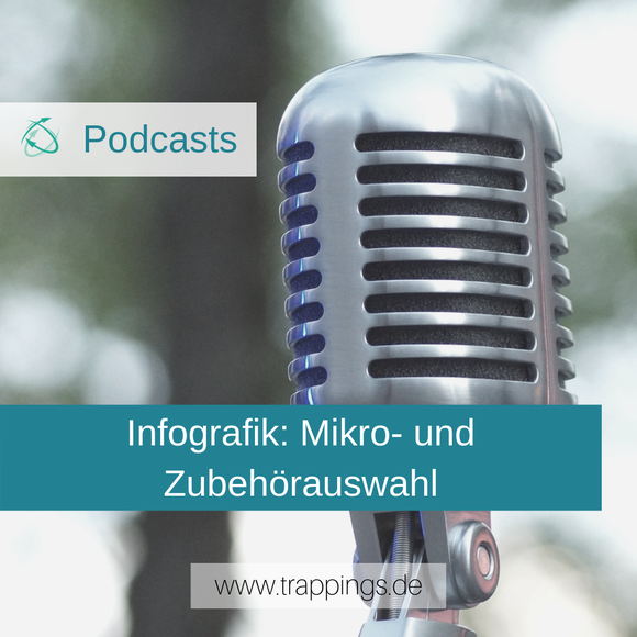 Infografik - Podcast - welches Mikro - Übersicht - Online Marketing und Positionierung - Katharina Leistikow