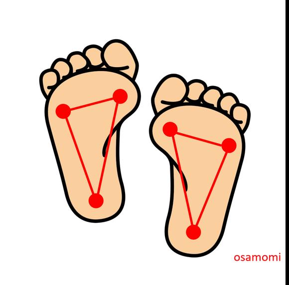 足裏のバランス保持。片足立ち、スクワット。昭島市のオサモミ整体院