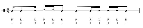 Rhythmen Cajon üben Groove und Beat Beispiel