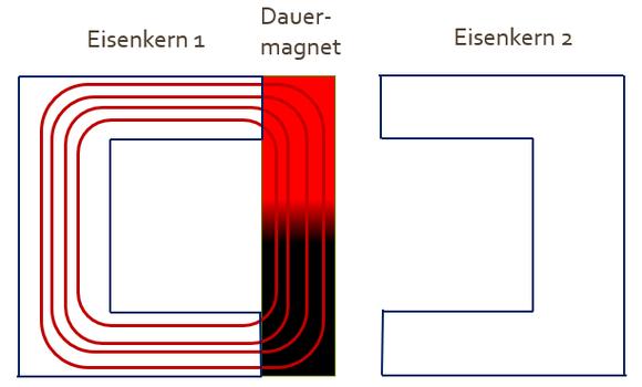 MEG-Magnetfeldeffekt 01