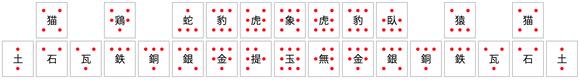 2014秋版の駒の動き:蟠蛇の駒の弱さが不自然。金将と銀将、蟠蛇と淮鶏、臥龍と古猿にペアの性質なし。