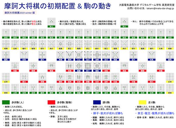 摩訶大将棋展2019 winterのマニュアル