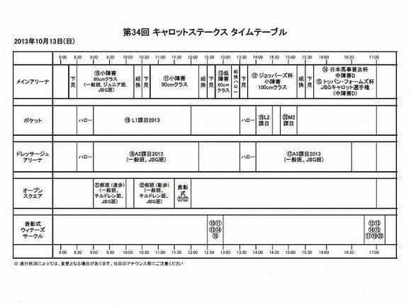 馬術競技会タイムテーブル日曜日