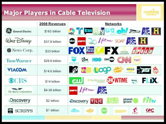 US-Pay TV Churn