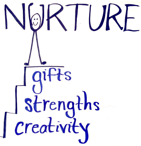 Nurture gifts, strengths, and creativity through play
