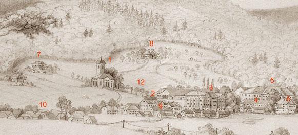 Darstellung von 1869 - Archiv Dr. D. Rimbach