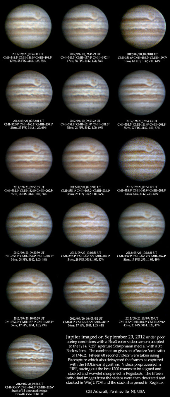 Jupiter, September 20, 2012