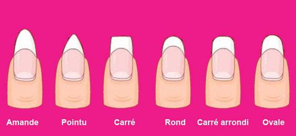 Quelle forme d 39 ongle choisir les ongles n mes c 39 est so pink - Forme des ongles ...
