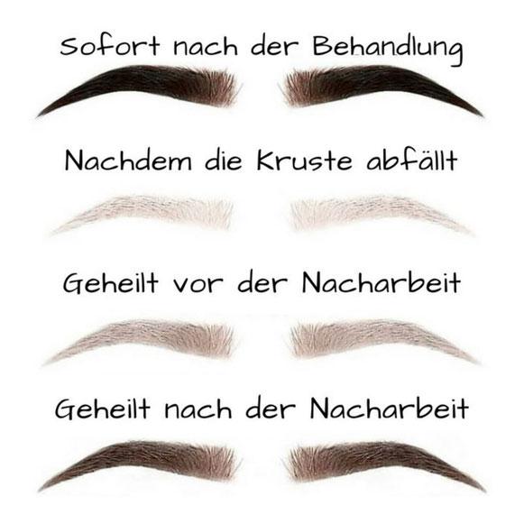 Heilungsprozess Permanent Make-up der Augenbrauen