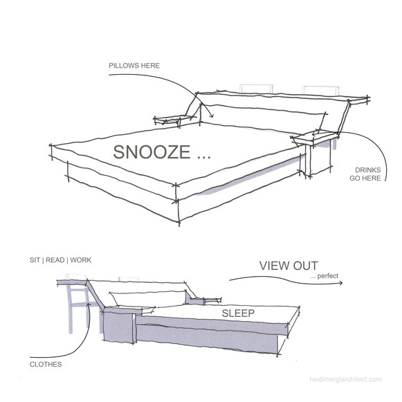 Bed design with backrest, bedside tables, desk and two chairs - sketches by Heidi Mergl Architect