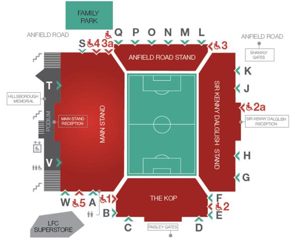 Stadionplan Liverpool FC Anfield, Quelle: www.liverpoolfc.com